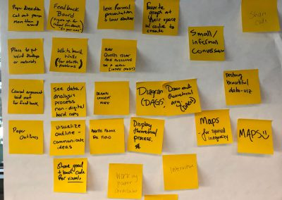 Ideas on students' desired ways to communicate work