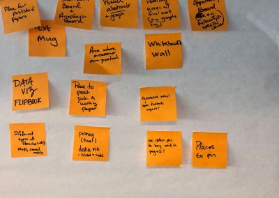 Ideas on how work can remain visible in the space